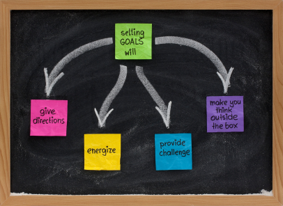 How to Make your Life Better by Setting Goals